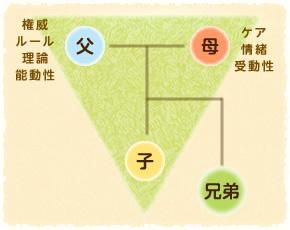 blog5_ph01