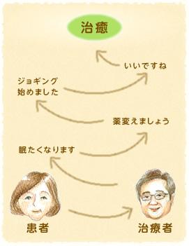 blog2_ph02